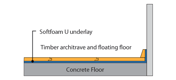 Impact Noise Absorption Timber Floors